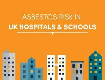 Asbestos risk in UK hospitals & schools