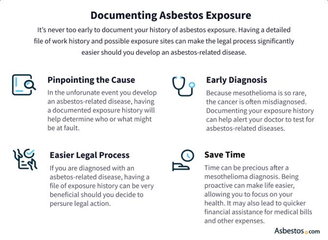 Infographic: Documenting Asbestos Exposure