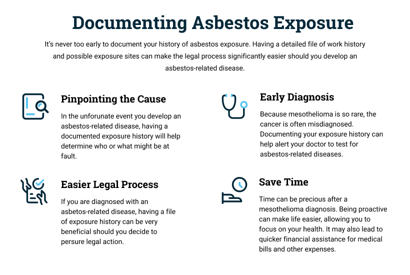 Infographic: Documenting Asbestos Exposure