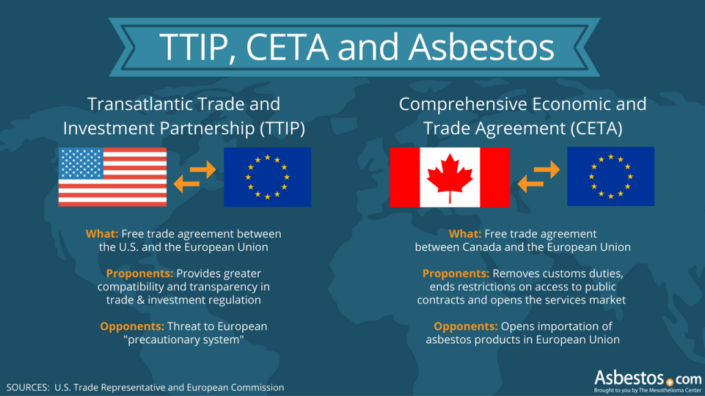 The New Ceta Agreement Whats New On It Bsp Translations