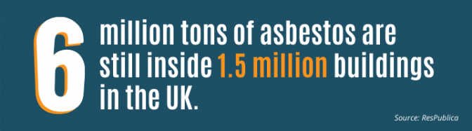 Statistic on the amount of asbestos remaining within building in the UK