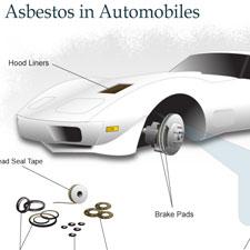 Asbestos in car brakes