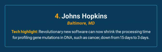 Johns Hopkins is the number 4 high-tech cancer hospital in the U.S.