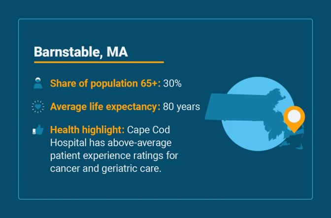 Senior health statistics for Barnstable, Massachusetts