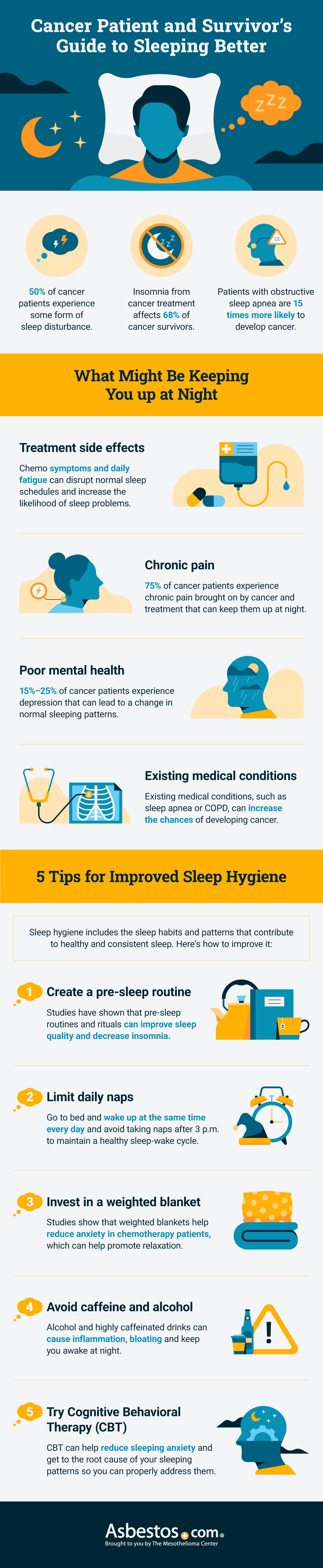 Cancer patient and survivor's guide to sleeping better