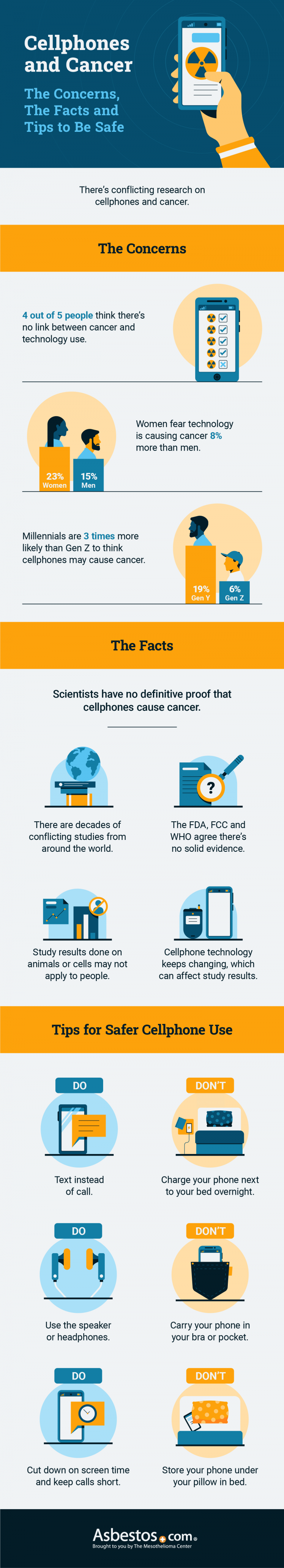 Cellphones and Cancer infographic