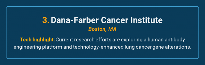 The Dana-Farber Cancer Institute is the number 3 high-tech cancer hospital in the U.S.