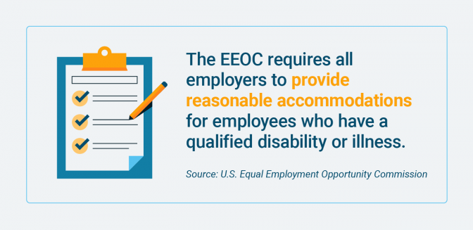 The EEOC requirement for employers to provide reasonable accommodations for employee