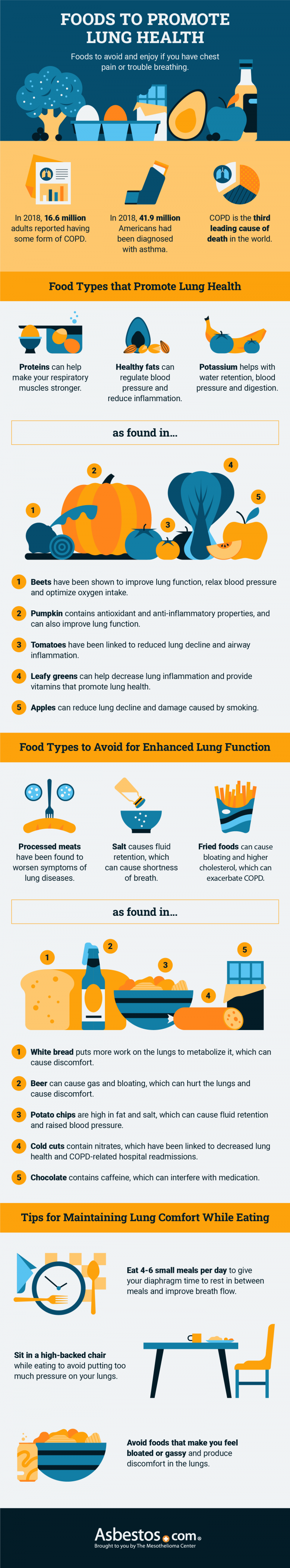 Best foods for lung health infographic