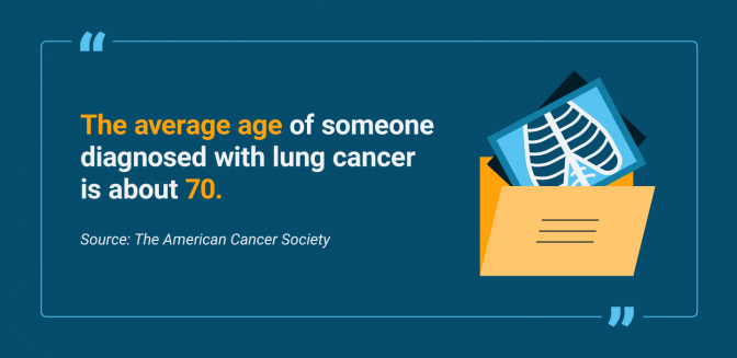Average age of a person diagnosed with lung cancer