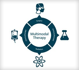 Multimodal treatment graphic