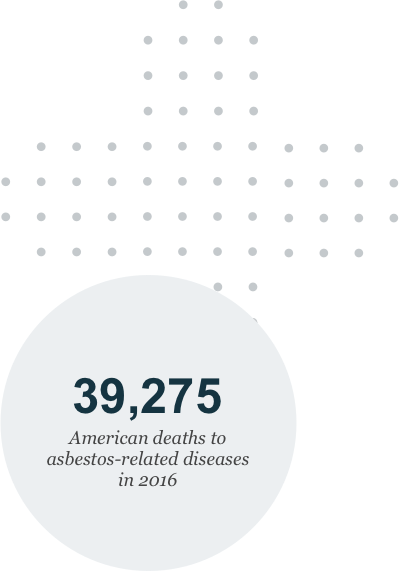39,275 American deaths to asbestos-related diseases in 2016