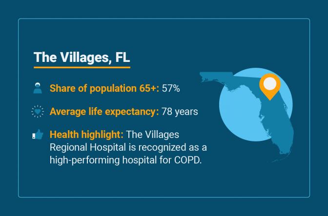 Senior health statistics for The Villages, Florida