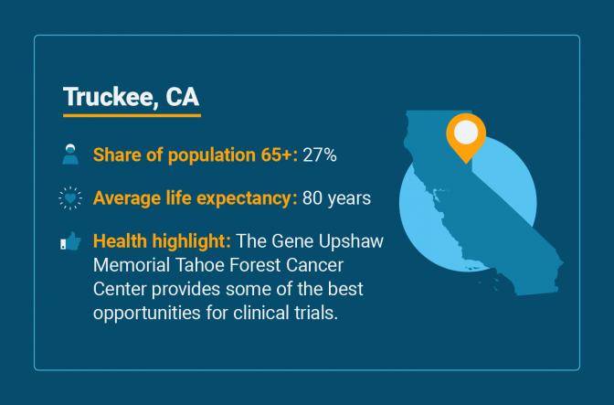 Senior health statistics for Truckee, California