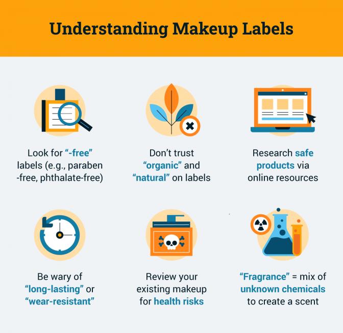 Understanding the terminology in makeup labels