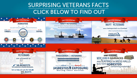 Surprising Veterans and Asbestos Facts infographic