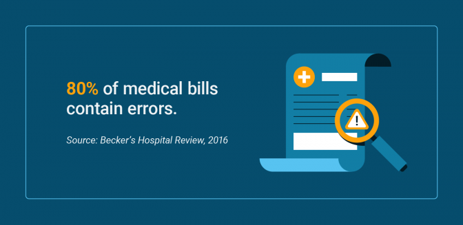 Percentage of medical bills that contain errors