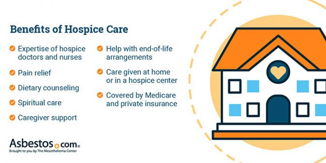 Hospice care benefits for mesothelioma patients